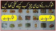 Kidney Patient Diet Chart In Urdu How To Control Sugar Level With Dait Sugar Chart For