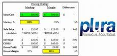 Mark Up Vs Margin Chart Margin Vs Markup The Difference Between Charging A