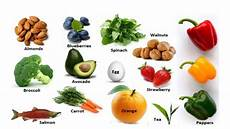keto diet food list vegetarianism what to eat and what