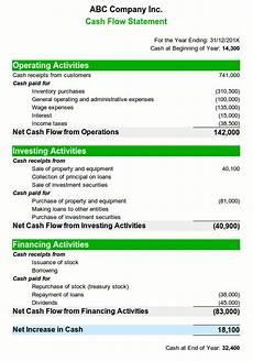 Simple Cash Flow Statement Cash Flow Statement Mayr S Organizational Management