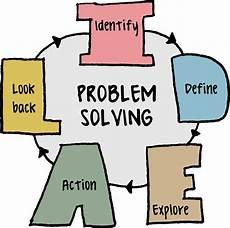 Problem Solving Skills Cv Introduction To Problem Solving Skills Ccmit