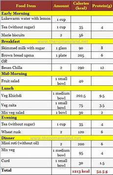 Calorie Diet Chart For Weight Loss Diet Plans Fastest Way To Lose Weight The No Man S Land