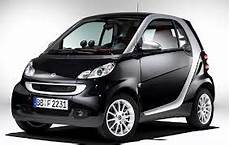 2012 Smart Fortwo Coupe Owners Manual Pdf Car Owner S Manual