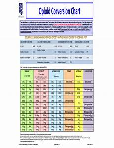 Opiate Equivalency Chart Standard Opioid Conversion Chart Free Download