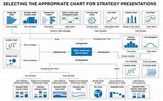 What Type Of Chart To Use To Compare Data Charts In R By Usage En Proft Me