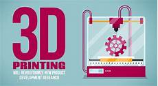 3d Printing Poster Design Revolutionizing New Product Development With 3d Printing