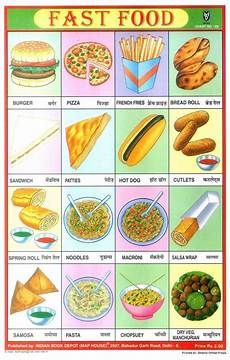 Food Chart For Kids School Posters From India 47 Pics
