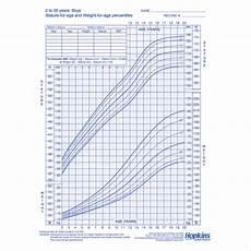 Pediatric Growth Chart Boy Growth Chart Boy 2 20 Year 100 Pk Hopkins Medical Products