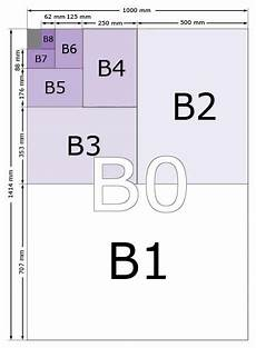 All Photo Size Chart What Is The Size Of A B2 Size Photograph Quora