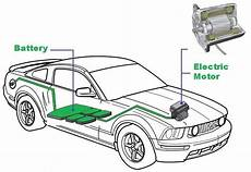 Used Motor Vehicle Different Types Of Motors Used In Electric Vehicles