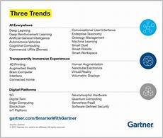 Gartner Chart Technology Top Trends In The Gartner Hype Cycle For Emerging