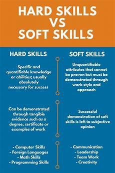 What Is An Resumes Softskills Vs Hardskills Themis