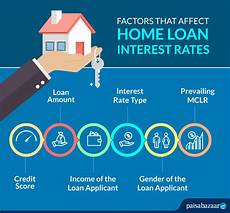 Compare Home Loan Home Loan Interest Rates Compare Top Banks Home Loan