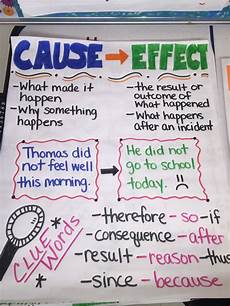 Cause And Effect Chart Cause And Effect Anchor Chart Anchor Charts Classroom