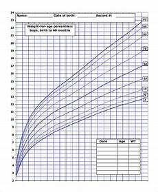 Baby Growth Chart Boy Calculator 8 Baby Weight Growth Chart Templates Free Sample