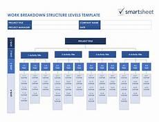 Work Breakdown Structure Free Work Breakdown Structure Templatessmartsheet