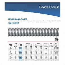 Flexible Conduit Size Chart Free 6 Sample Conduit Fill Chart Templates In Excel Pdf