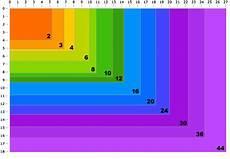 Image Pixel Size Chart Design215 Megapixels And Print Size Chart