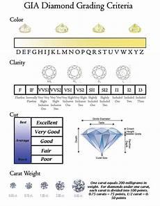 Rough Diamond Grading Chart Diamonds Custom Jewelry By Kennon Young