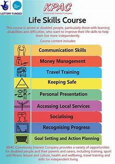 What Skills Learning Disabilities Archives Page 3 Of 4 Knowsley