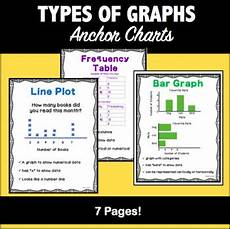 Types Of Graphs And Charts Types Of Graphs Anchor Charts By Ms Vs Toolbox Tpt