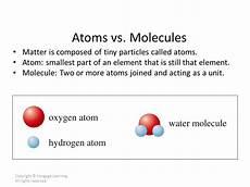 Molecule Vs Atom Molecule Vs Atom Cengage Learning Molecules Earth Science