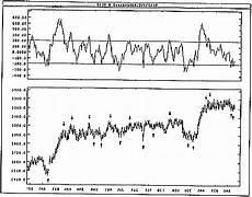 Overbought Oversold Chart Overbought Oversold Indicator Stator Afm