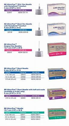 Insulin Syringe Sizes Chart Bd Pen Needles And Syringes