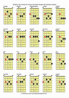 Electric Guitar Chords Pdf 20 Basic Jazz Chords For Guitar Learn Jazz Standards