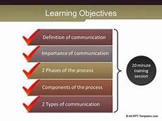 Training Presentation Powerpoint Training Presentation Design Makeover Example