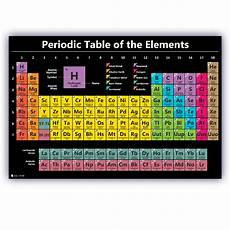 Classroom Periodic Table Wall Chart Periodic Table Science Poster Large Laminated Chart