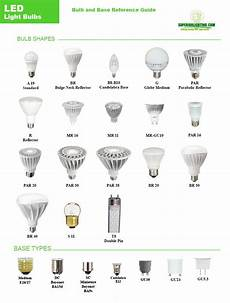Led Bulb Replacement Chart Led Bulb Reference Guide From Commercial Lighting Experts