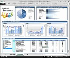Human Resource Dashboard Human Resource Dashboard Good Analysis For Hr Department