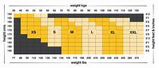 Dress Size Weight Chart L Effet Des V 234 Tements Dress Size Guide Uk To Us Height Weight
