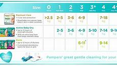 Babyganics Diaper Size Chart Baby Diapers Size Chart Diaper Choices
