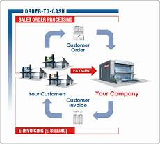 Order To Cash Supplychain Pictures Order To Cash O2c