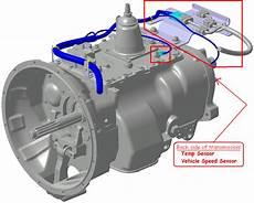 Epa 2010 Eaton Manual Transmission Cummins Engine