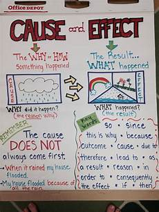 Cause And Effect Chart Caribbean Gold Anchor Charts Chart And School
