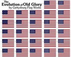 Flags Timeline Historical Flag Sets