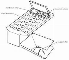 dispense elettronica dispenser elettronico programmabile 135