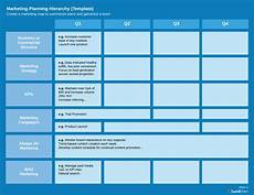 Annual Marketing Plan Template How To Create A Marketing Plan Template You Ll Actually