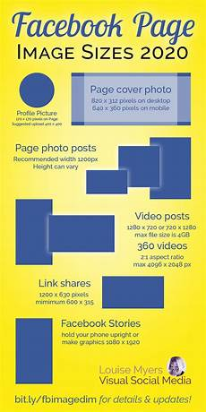 Facebook Banner Dimensions 2020 Facebook Image Dimensions 2020 Every Size You Need