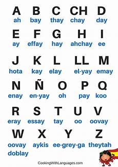 Spanish Alphabet Chart Printable Free Spanish Printables Free English Printables