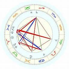Bill Gates Astro Chart Amancio Ortega Horoscope For Birth Date 28 March 1936