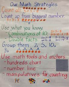 2nd Grade Math Strategies Anchor Chart Kathy Griffin S Teaching Strategies Math Strategies And