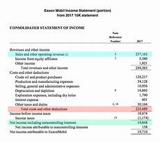 Cash Flow Measures How Do Net Income And Operating Cash Flow Differ