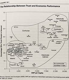 Michael Teachings Chart Musings Great Empires Trust In Economics And Dr Copper