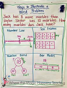 2nd Grade Math Strategies Anchor Chart Anchor Charts For The Beginning Of The Year Where The