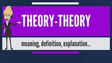 Components Of A Theory What Is Theory Theory What Does Theory Theory Mean