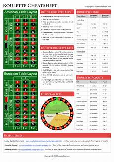 Online Roulette Cheat Sheet Ready To Print Cheatsheet